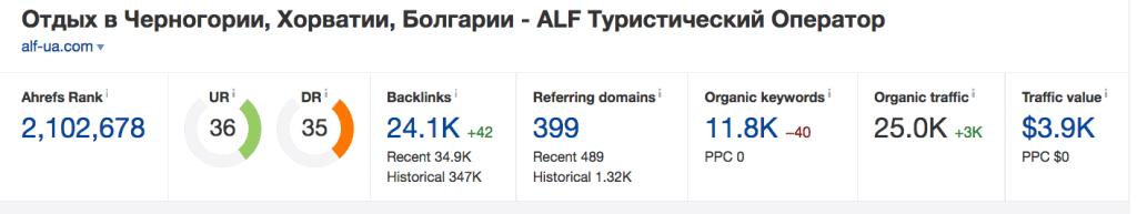alf_органика